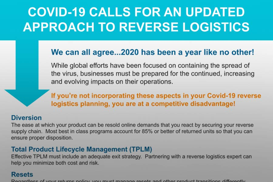 COVID-19 Calls for an Updated Approach to Reverse Logistics