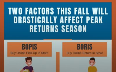 Two Factors this Fall will Drastically Affect Peak Returns Season