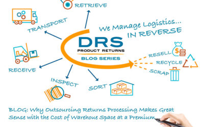 Why Outsourcing Returns Processing Makes Great Sense with the Cost of Warehouse Space at a Premium